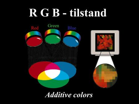 R G B - tilstand Green Red Blue Additive colors.