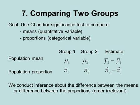 7. Comparing Two Groups Goal: Use CI and/or significance test to compare - means (quantitative variable) - proportions (categorical variable) Group 1 Group.