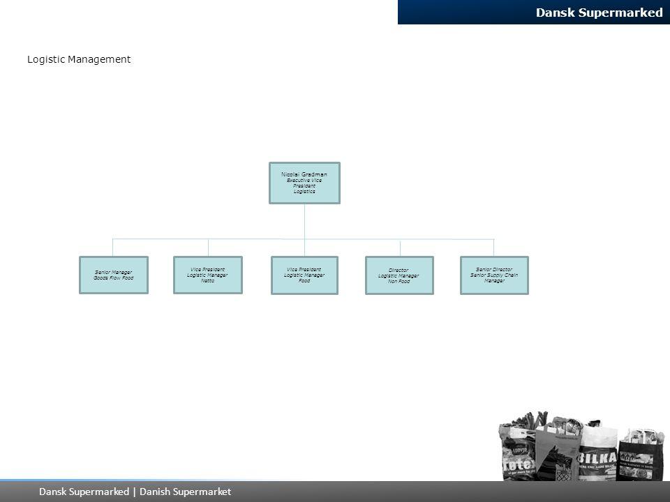 Dansk Supermarked A S Organisation Ppt Video Online Download