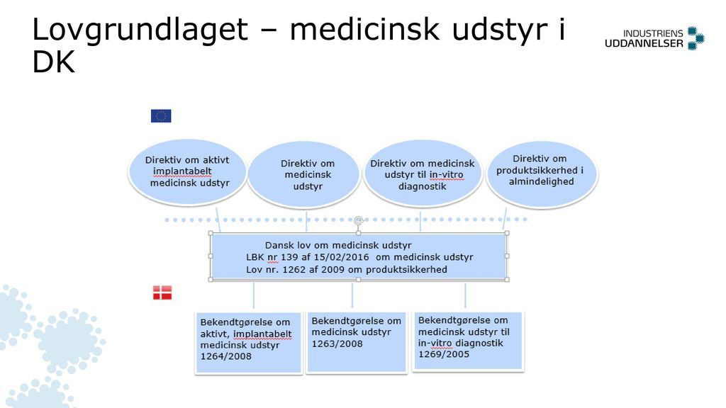 Kvalitetskontrol for medicooperatører - ppt download