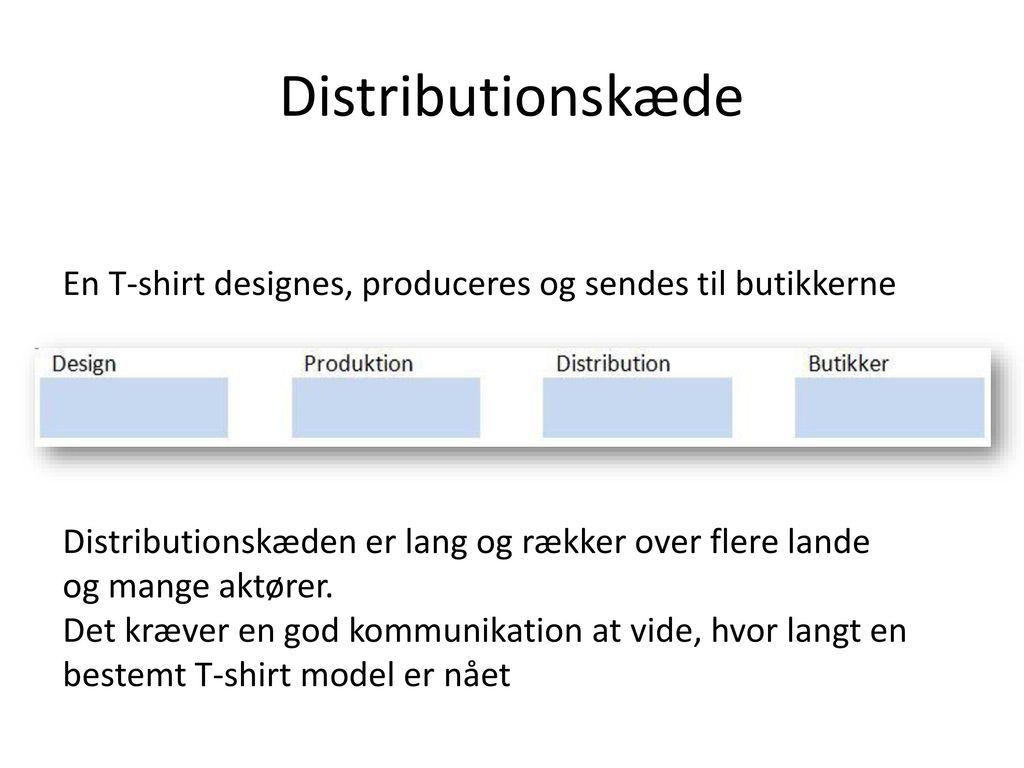 Ic Companys Distributionskæde Varens Vej Til Butikken Ppt Download