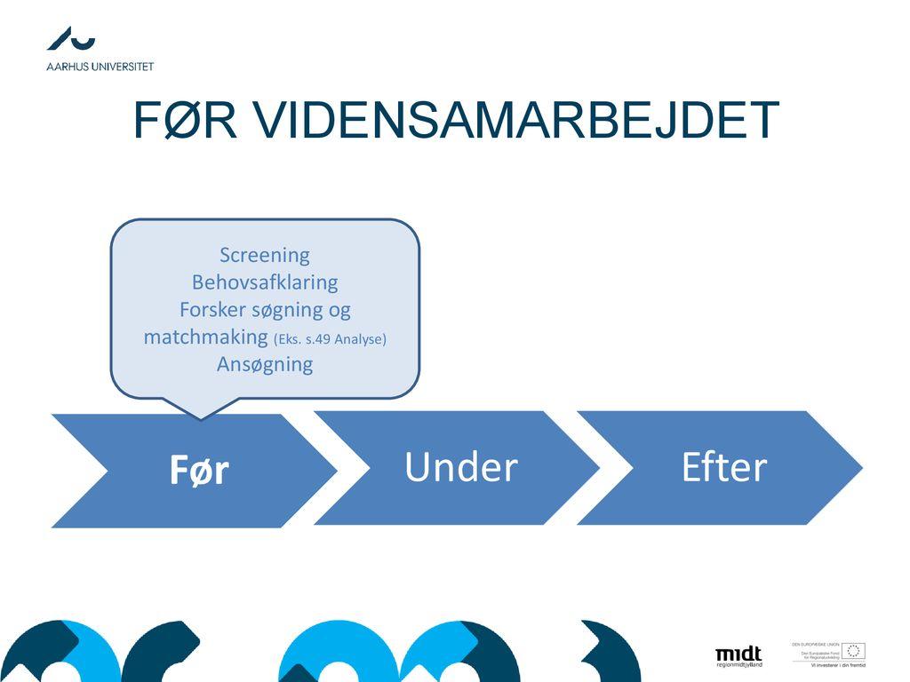 Denne ansøgning er respons Region Midtjyllands annoncering af.