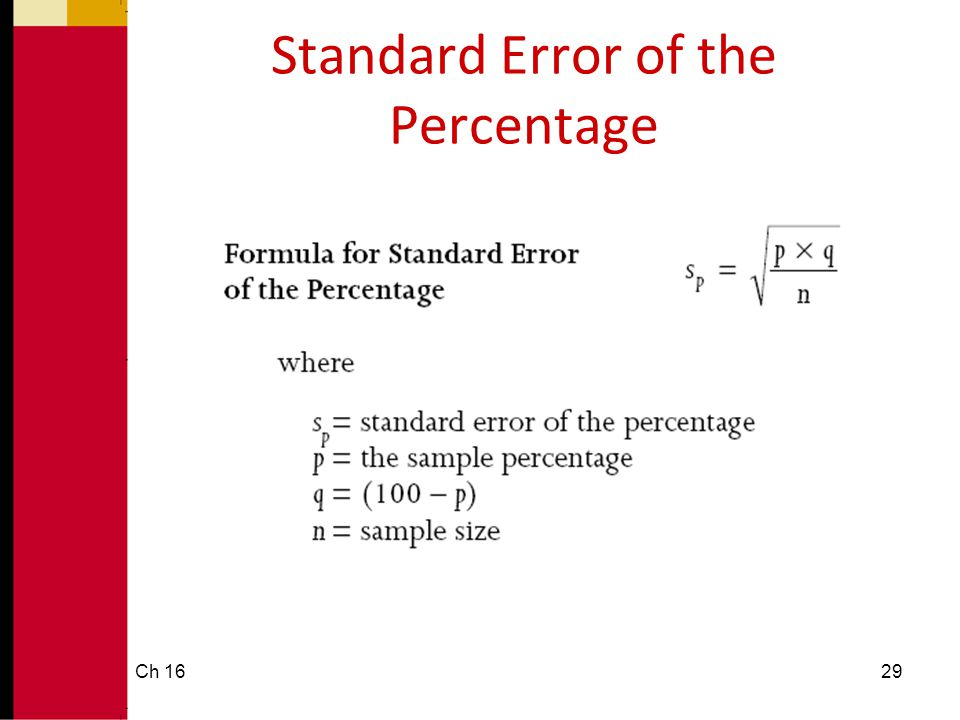 Standard Error of the Percentage