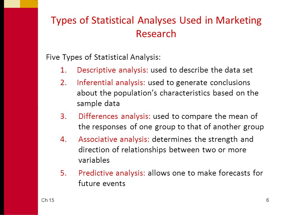 Types of Statistical Analyses Used in Marketing Research