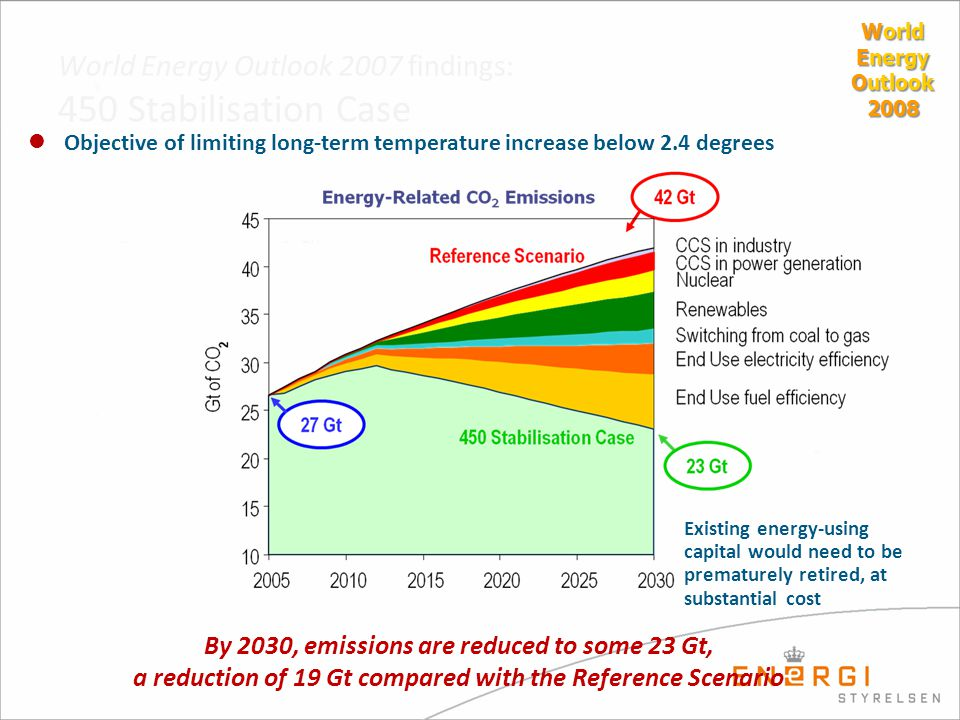 World Energy Outlook 2007 findings: 450 Stabilisation Case