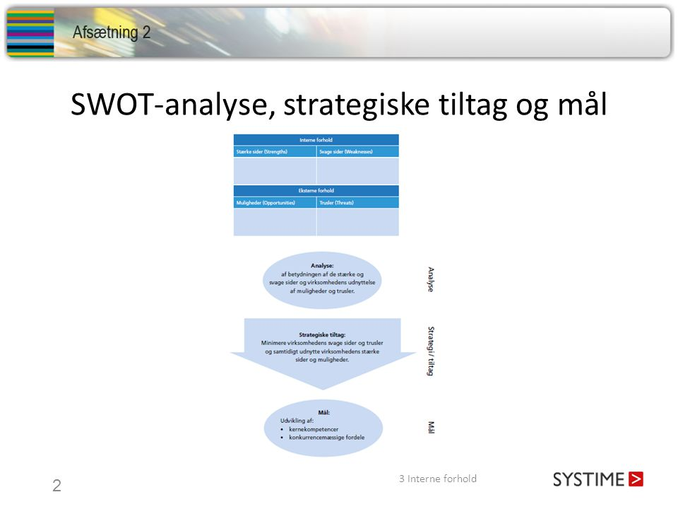 SWOT-analyse, strategiske tiltag og mål