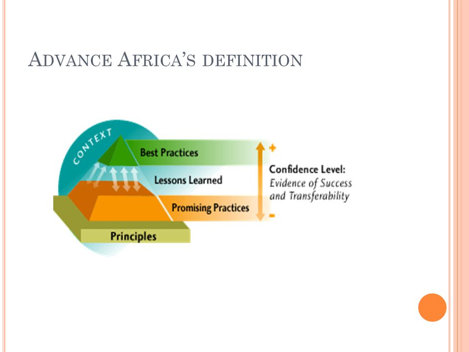 Advance Africa's definition