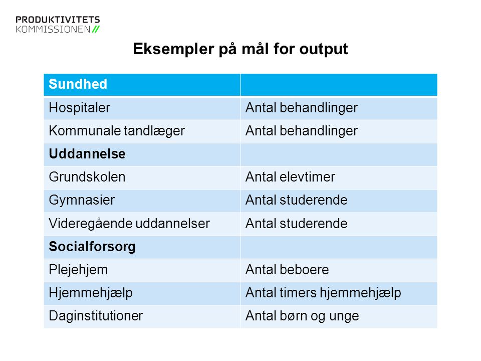 Eksempler på mål for output