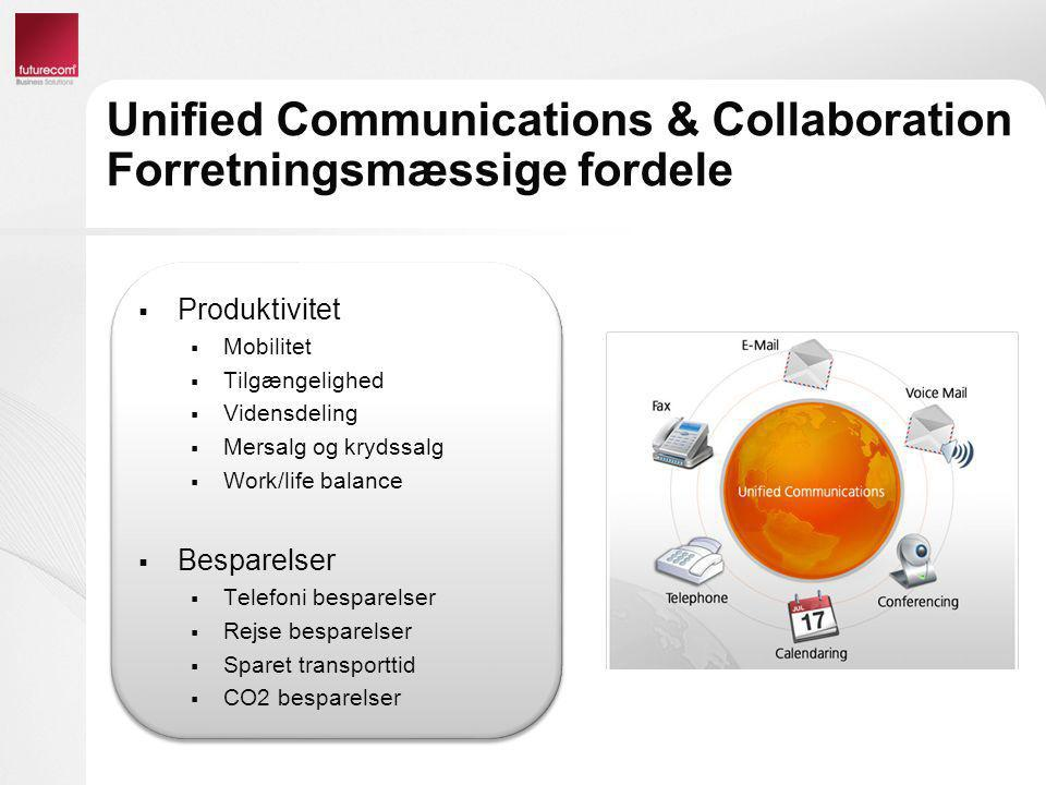 Unified Communications & Collaboration Forretningsmæssige fordele