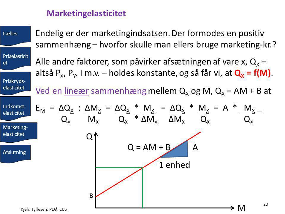 Marketingelasticitet