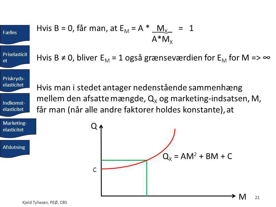 Hvis B = 0, får man, at EM = A * _MX_ = 1 A*MX