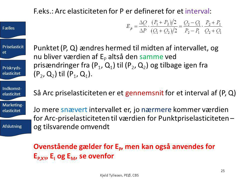 F.eks.: Arc elasticiteten for P er defineret for et interval: