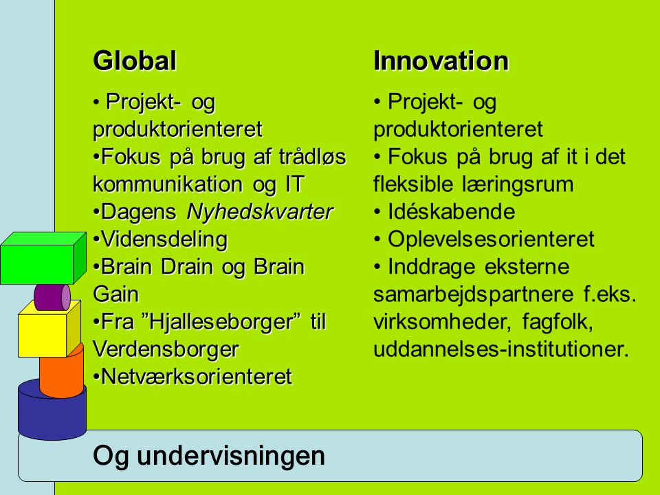 Global Innovation Og undervisningen