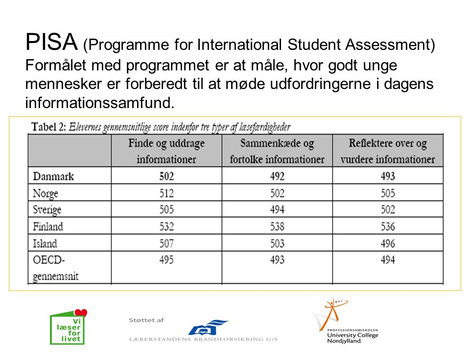 PISA (Programme for International Student Assessment)