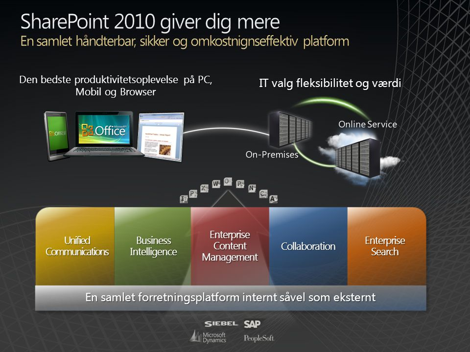 SharePoint 2010 giver dig mere