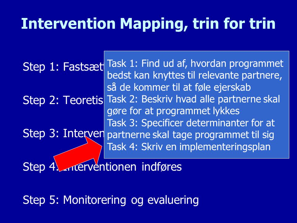 Intervention Mapping, trin for trin