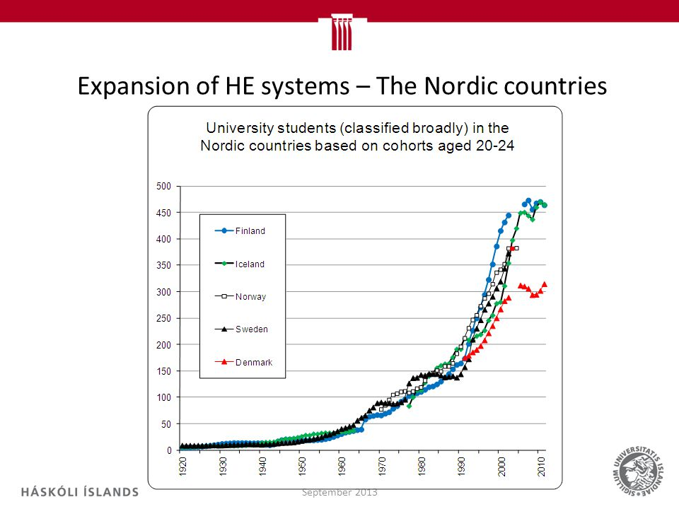 Expansion of HE systems – The Nordic countries