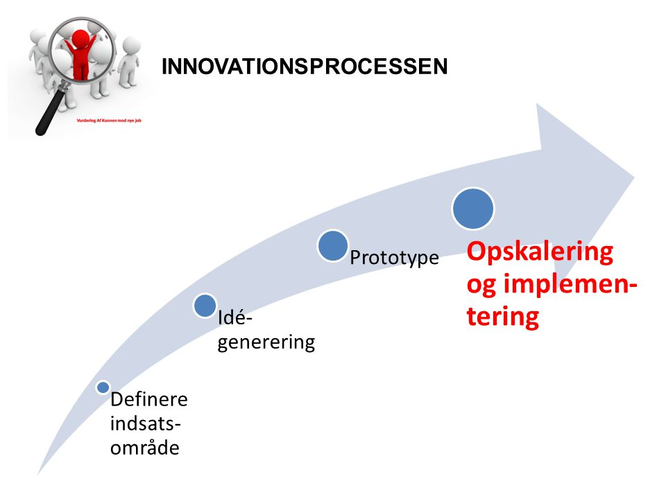 INNOVATIONSPROCESSEN