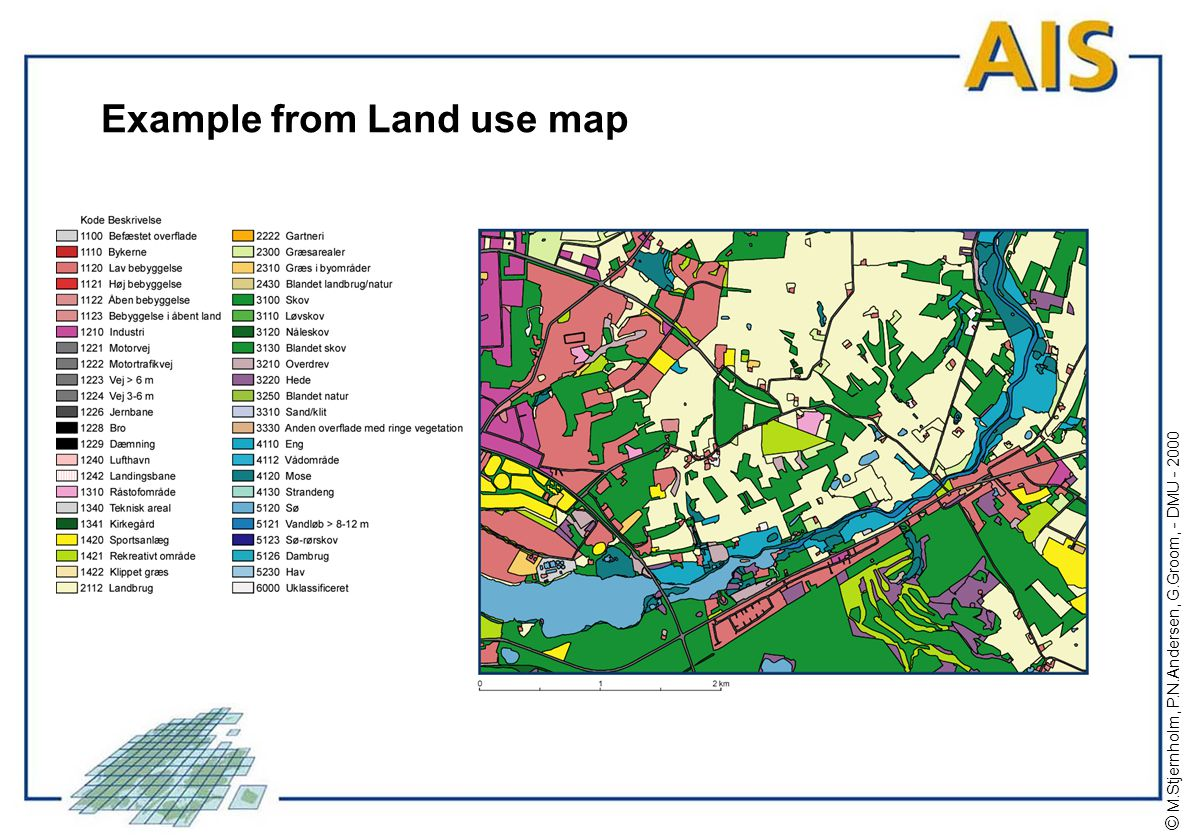Example from Land use map