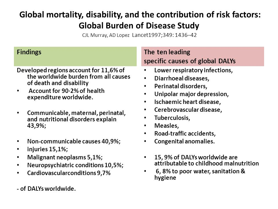 Global mortality, disability, and the contribution of risk factors: Global Burden of Disease Study CJL Murray, AD Lopez Lancet1997;349: 1436–42