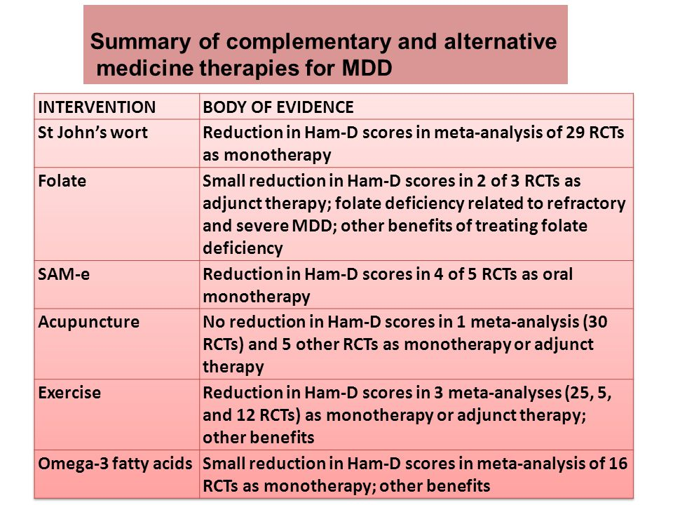 Summary of complementary and alternative medicine therapies for MDD