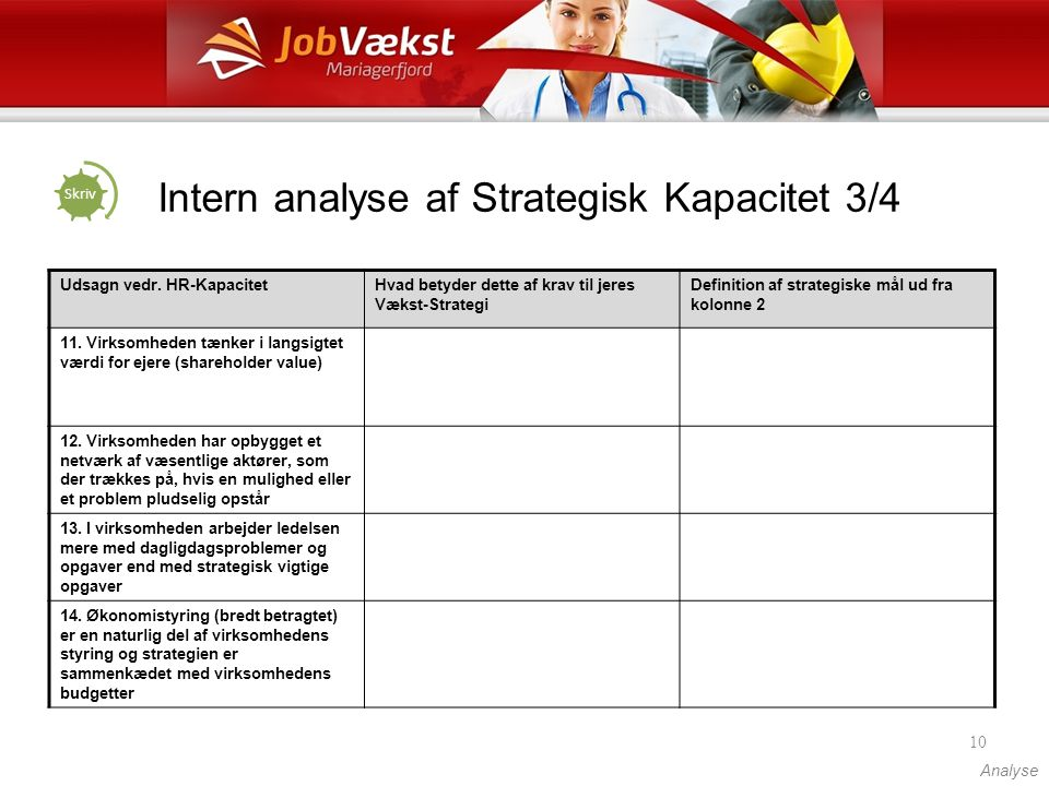 Intern analyse af Strategisk Kapacitet 3/4