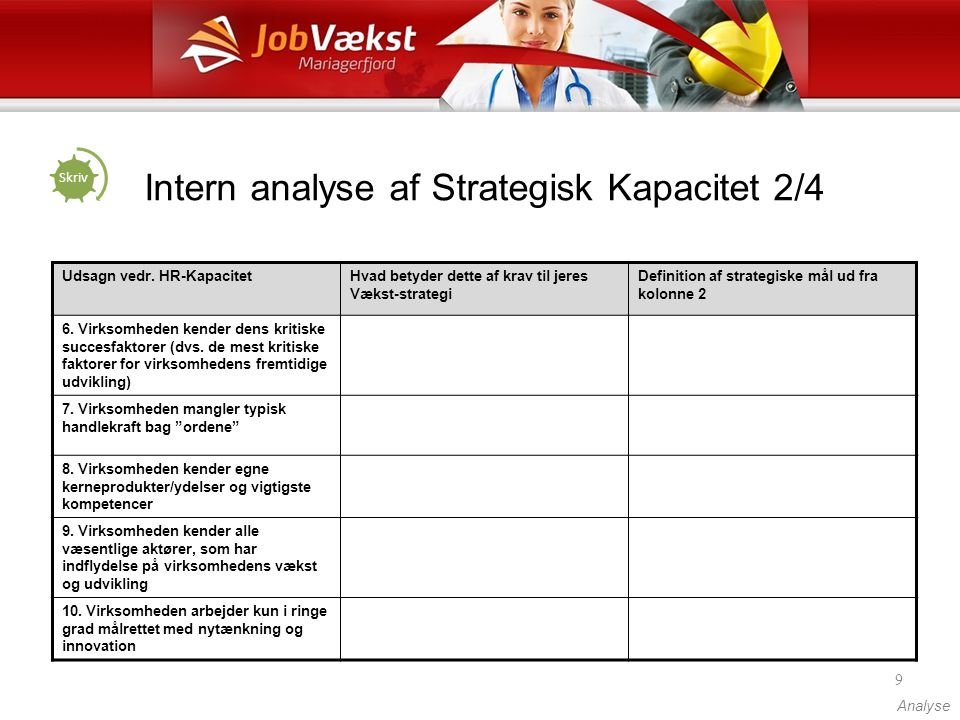 Intern analyse af Strategisk Kapacitet 2/4
