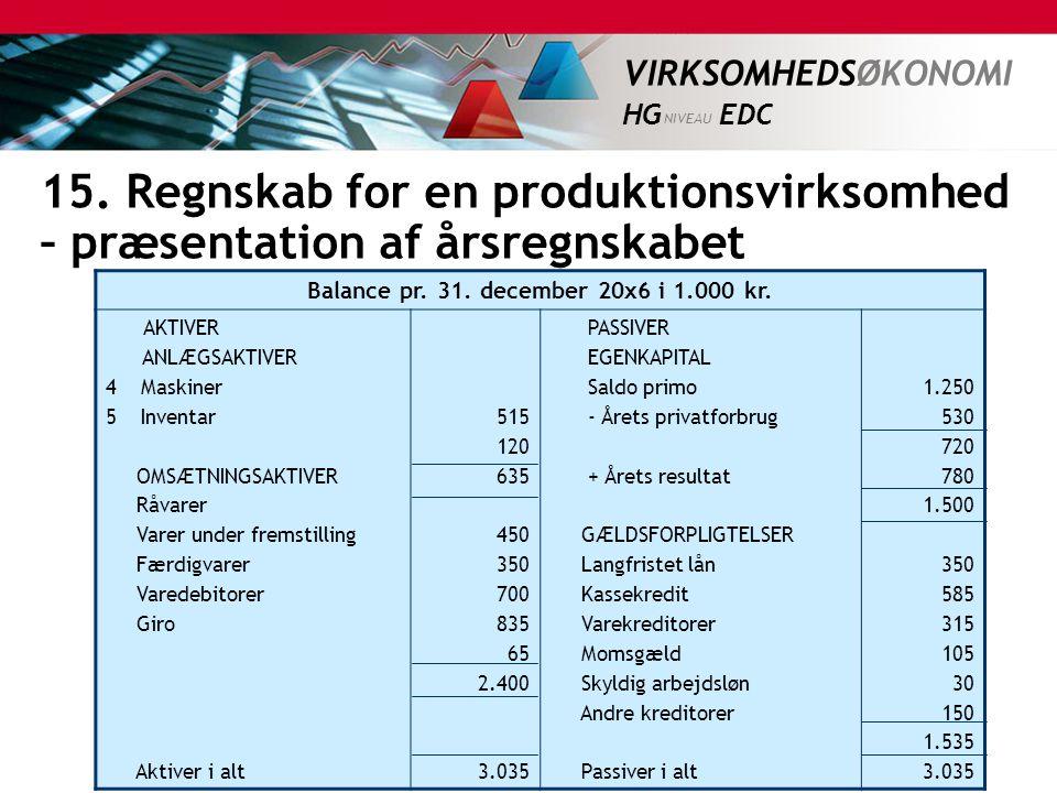 15. Regnskab for en produktionsvirksomhed - vareregnskab - ppt video online download