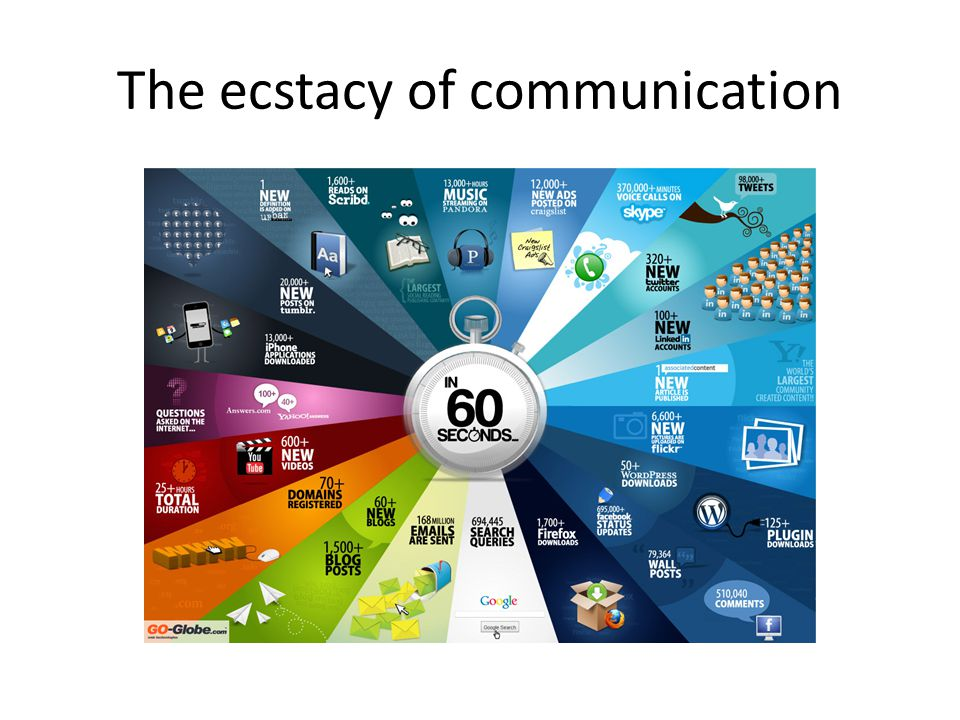 The ecstacy of communication
