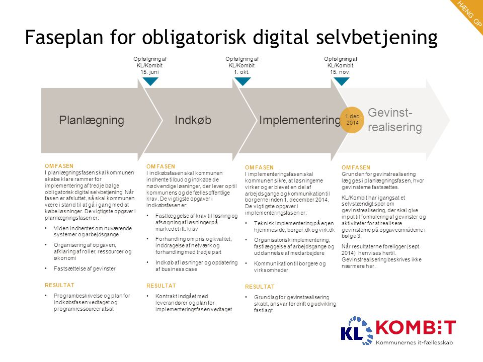 Faseplan for obligatorisk digital selvbetjening