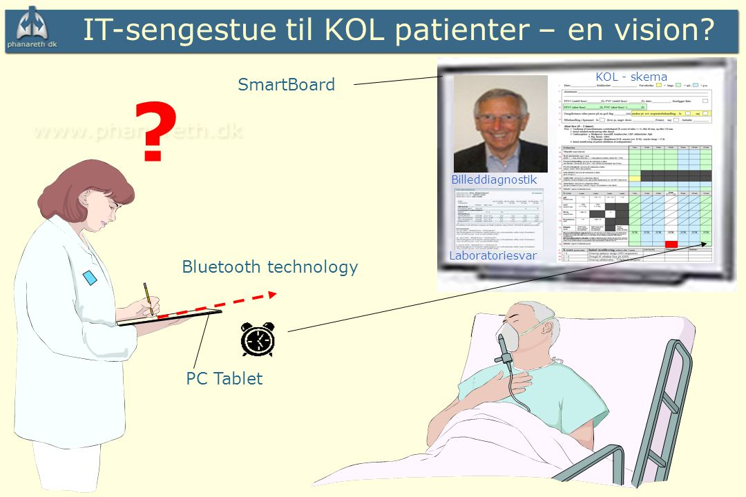 IT-sengestue til KOL patienter – en vision SmartBoard