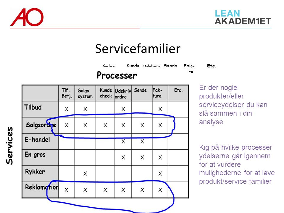 Servicefamilier Services