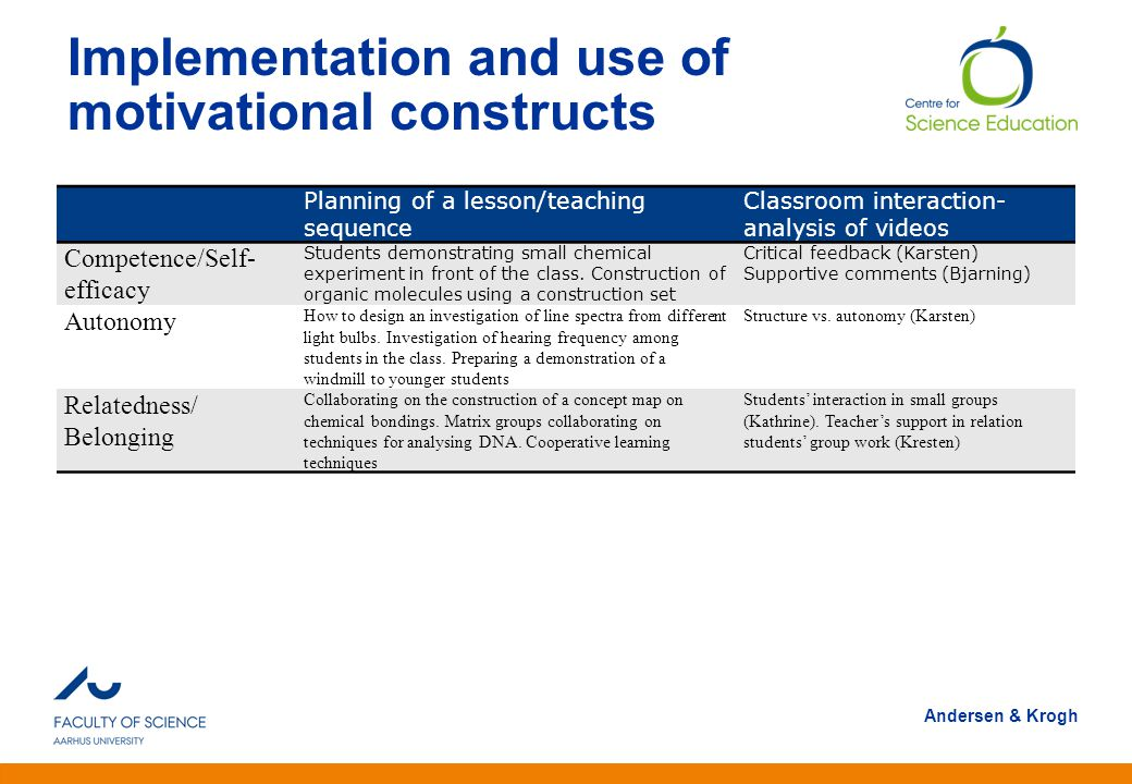 Implementation and use of motivational constructs