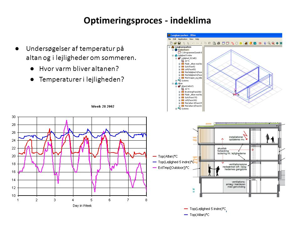 Optimeringsproces - indeklima