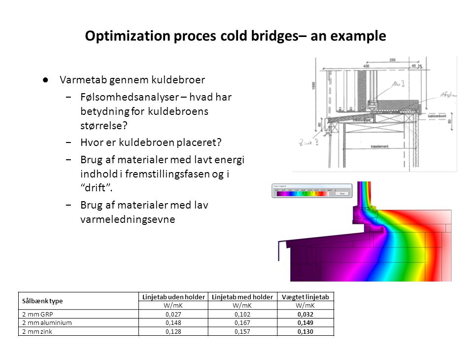 Optimization proces cold bridges– an example