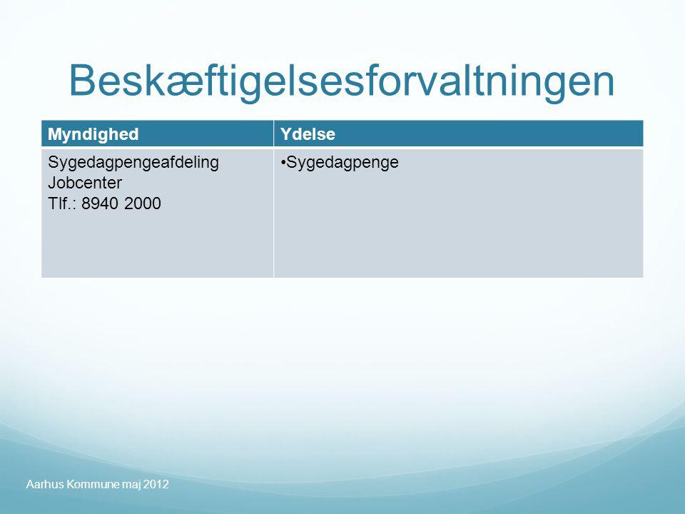 Aarhus Kommunes tilbud målrettet voksne med erhvervet hjerneskade - ppt download