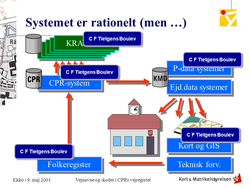 Systemet er rationelt (men …)