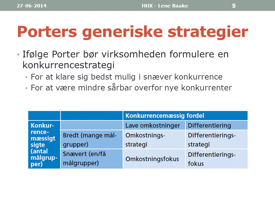 Porters generiske strategier