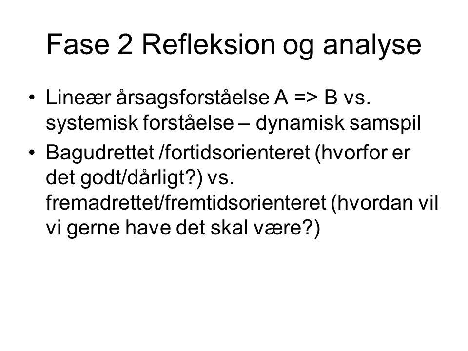 Fase 2 Refleksion og analyse