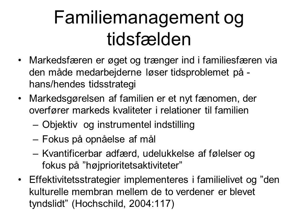 Familiemanagement og tidsfælden