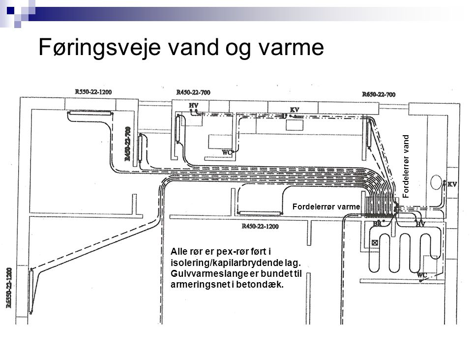 Pæn Tekniske installationer Vand og varme - ppt video online download HS42