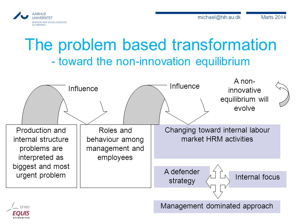 The problem based transformation - toward the non-innovation equilibrium