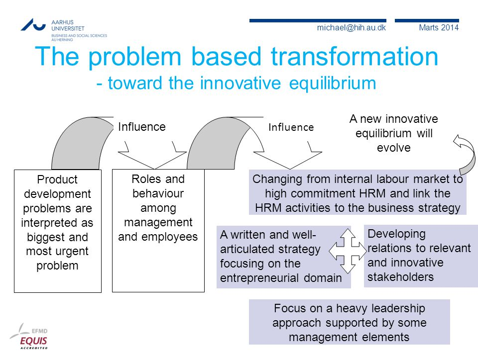 The problem based transformation - toward the innovative equilibrium