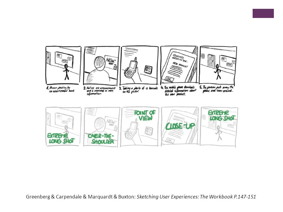 Greenberg & Carpendale & Marquardt & Buxton: Sketching User Experiences: The Workbook P.147-151
