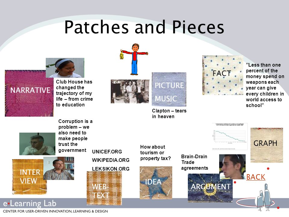 Patches and Pieces FACT NARRATIVE PICTURE MUSIC GRAPH INTERVIEW BACK