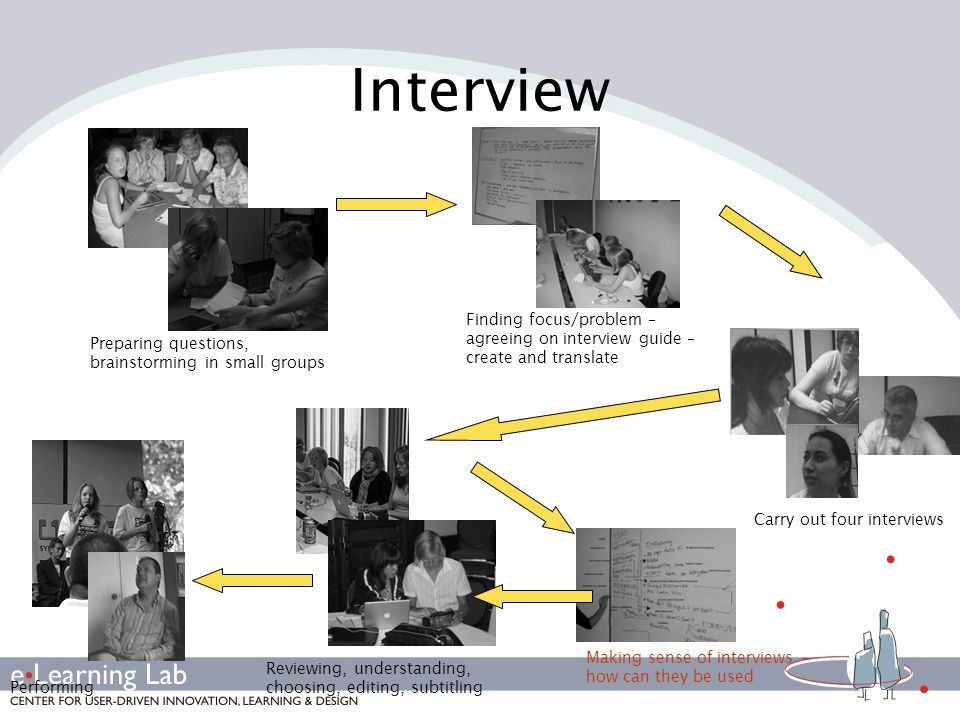 Interview Finding focus/problem – agreeing on interview guide – create and translate. Preparing questions, brainstorming in small groups.