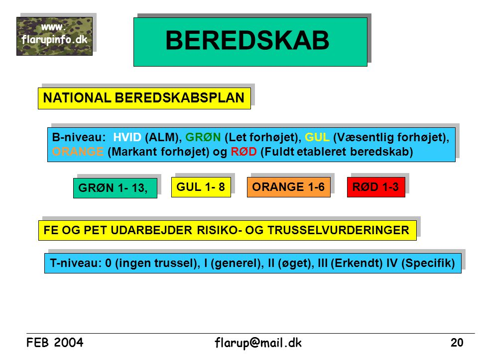 NATIONAL BEREDSKABSPLAN