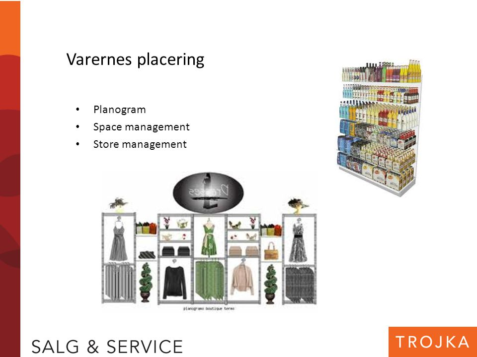 Varernes placering Planogram Space management Store management