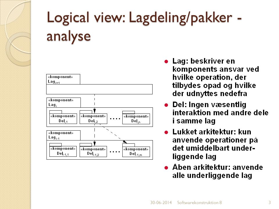 Logical view: Lagdeling/pakker - analyse