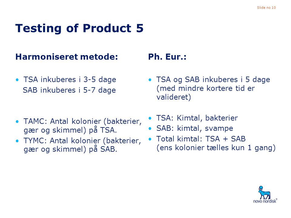 Testing of Product 5 Harmoniseret metode: Ph. Eur.: